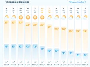Aranyos őszi hétvége Hajdúszoboszlón - kell ennél jobb idő október közepén egy bulihoz?